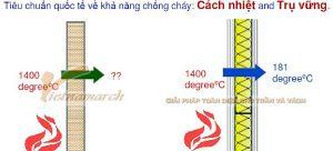 vach-thach-cao-chong-chay