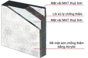 tran-thach-cao-chiu-nuoc-1-1